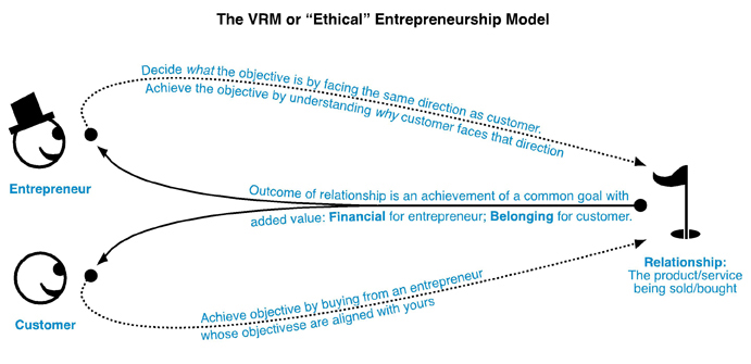 enterprise-ethical