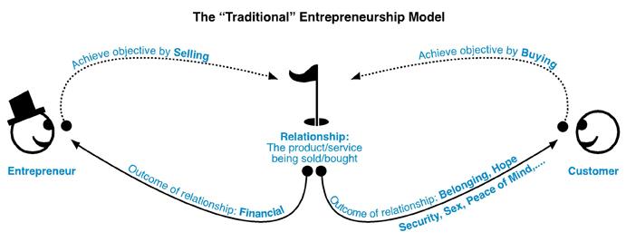 enterprise-traditional